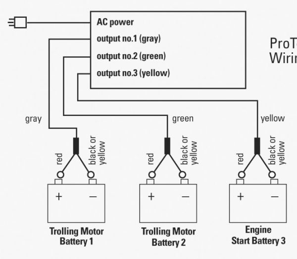 Viewtopic on minn kota battery wiring diagram